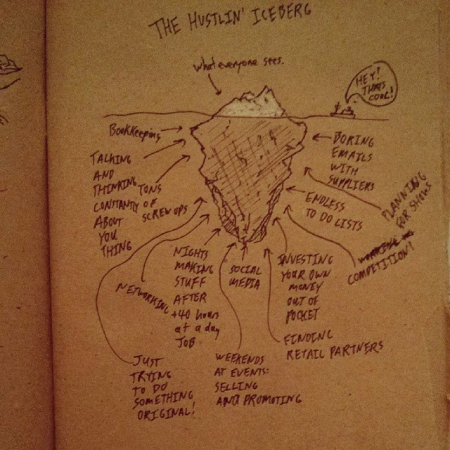 "Instagram user @stirlbot's ""The Hustlin' Iceberg"""
